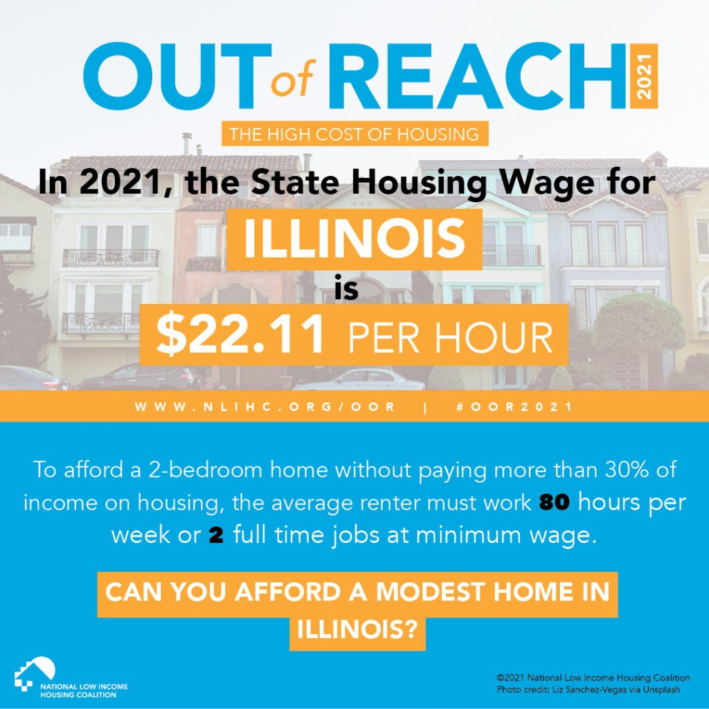 Report image saying in Illinois, the Housing Wage is $22.11 per hour
