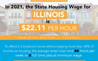 Affordable Housing Is Out of Reach for the Lowest Income Renters In Illinois