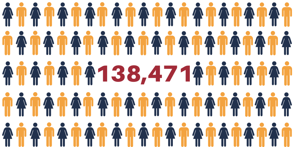 Graphic: 138,471 households facing homelessness in 2018
